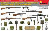 MiniArt 35268 Soviet Infantry Automatic Weapons & Equipment Special Edition (PE Parts) 1:35